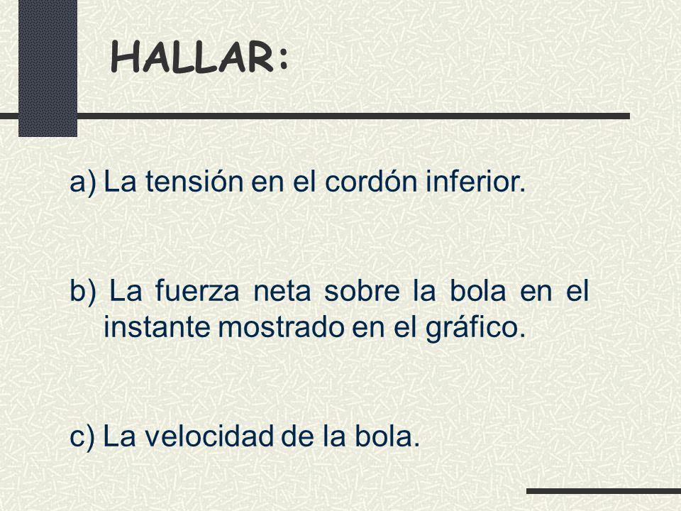 HALLAR: a)La tensión en el cordón inferior.