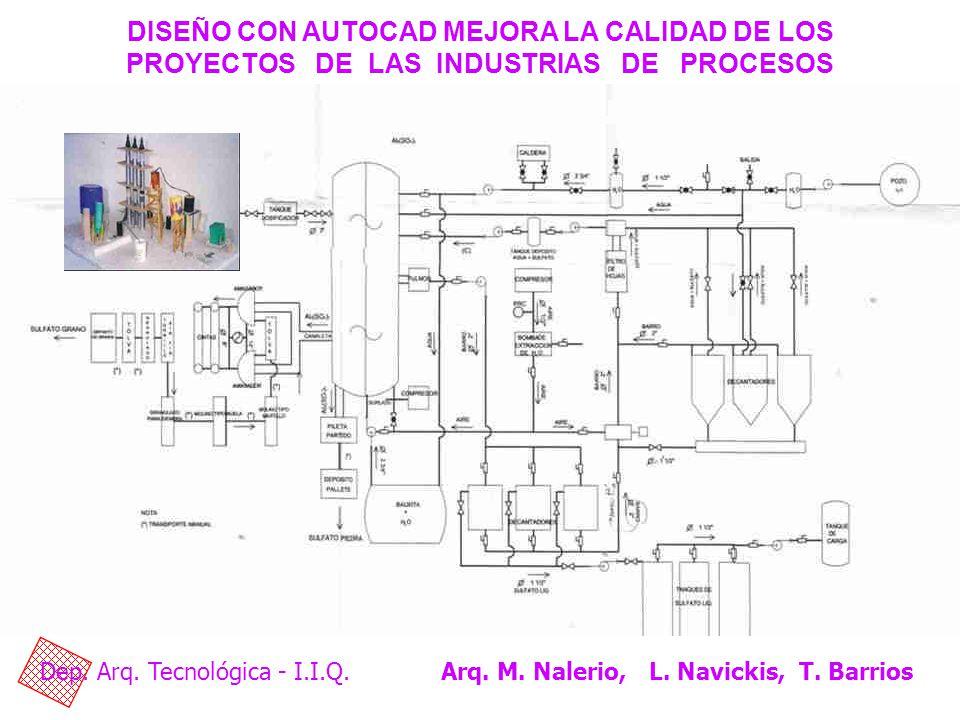DISEÑO CON AUTOCAD MEJORA LA CALIDAD DE LOS PROYECTOS DE LAS INDUSTRIAS DE PROCESOS Dep. Arq. Tecnológica - I.I.Q. Arq. M. Nalerio, L. Navickis, T. Ba