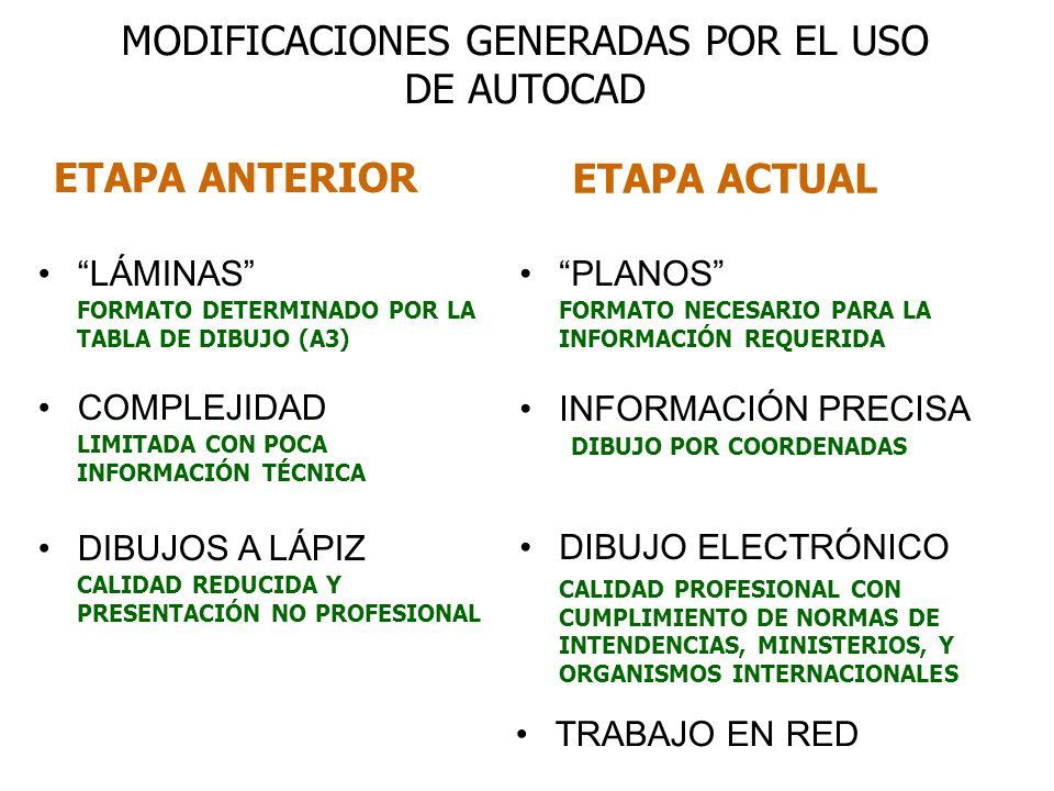ETAPA ANTERIOR ETAPA ACTUAL MODIFICACIONES GENERADAS POR EL USO DE AUTOCAD LÁMINAS COMPLEJIDAD FORMATO DETERMINADO POR LA TABLA DE DIBUJO (A3) LIMITAD