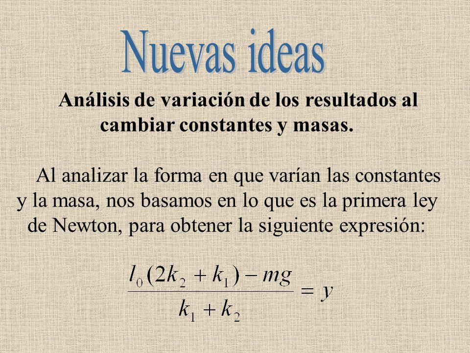 Análisis de variación de los resultados al cambiar constantes y masas. Al analizar la forma en que varían las constantes y la masa, nos basamos en lo