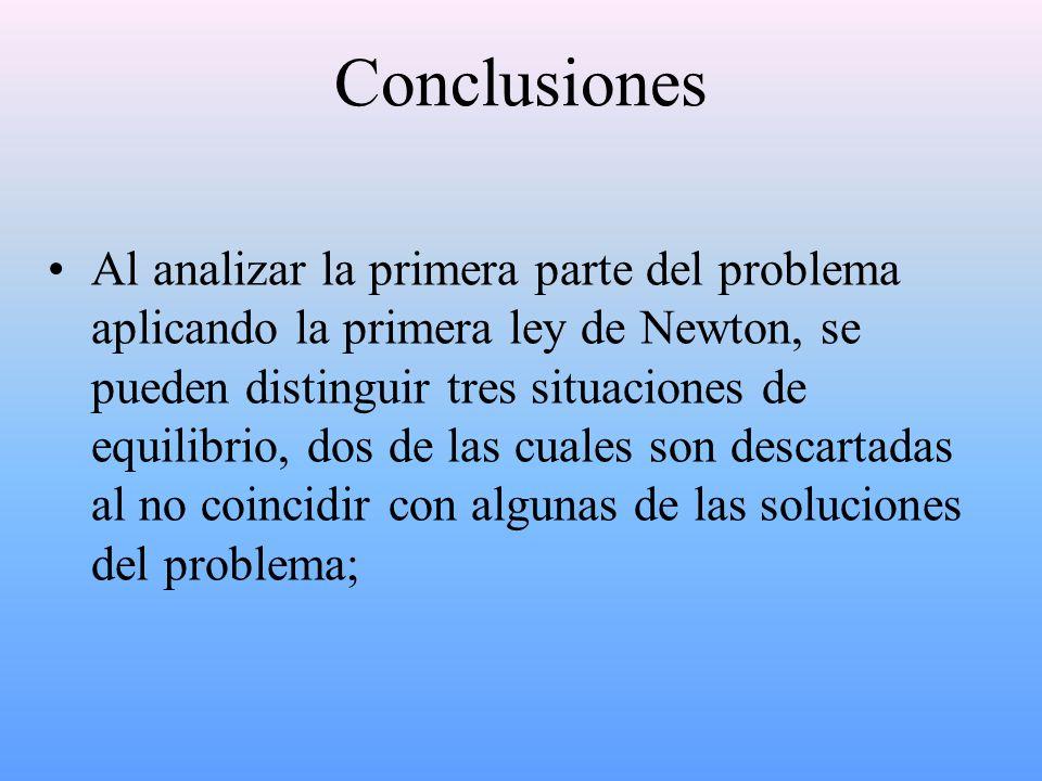 Conclusiones Al analizar la primera parte del problema aplicando la primera ley de Newton, se pueden distinguir tres situaciones de equilibrio, dos de