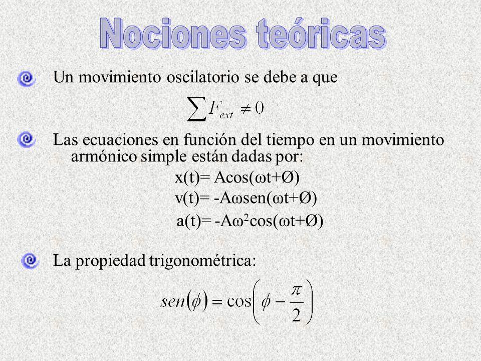Un movimiento oscilatorio se debe a que Las ecuaciones en función del tiempo en un movimiento armónico simple están dadas por: x(t)= Acos(ωt+Ø) v(t)=