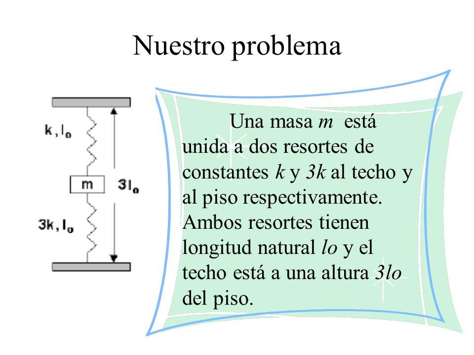 Nuestro problema Una masa m está unida a dos resortes de constantes k y 3k al techo y al piso respectivamente. Ambos resortes tienen longitud natural