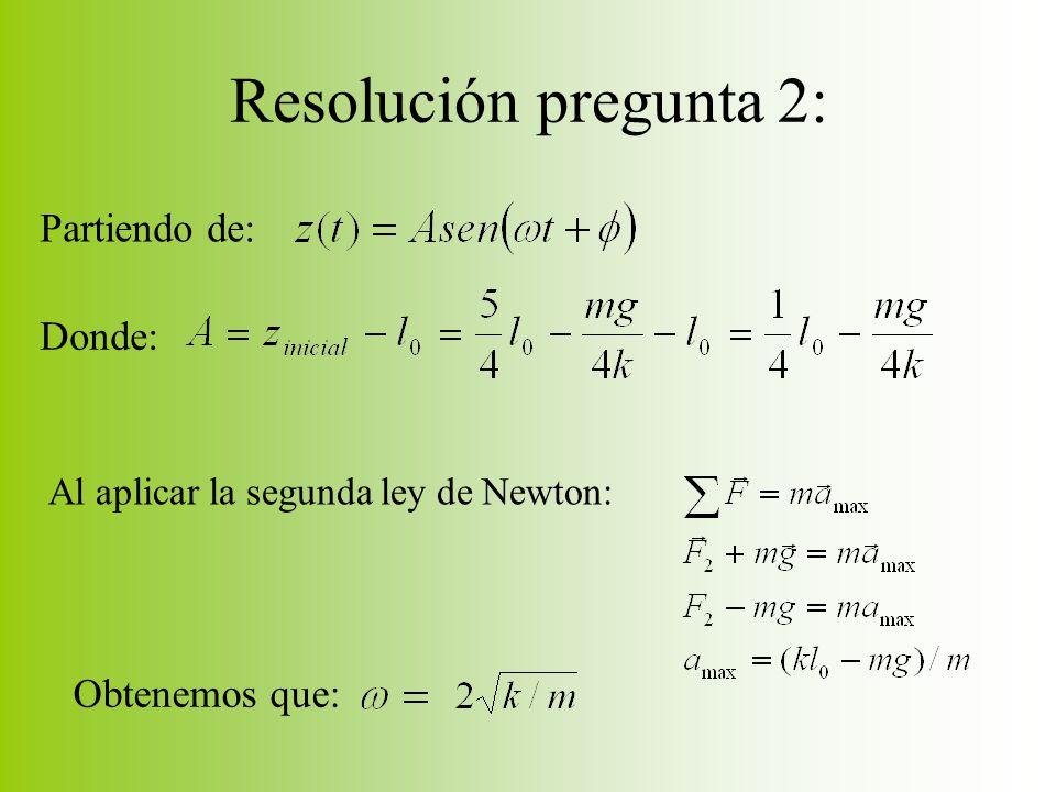 Resolución pregunta 2: Partiendo de: Donde: Al aplicar la segunda ley de Newton: Obtenemos que: