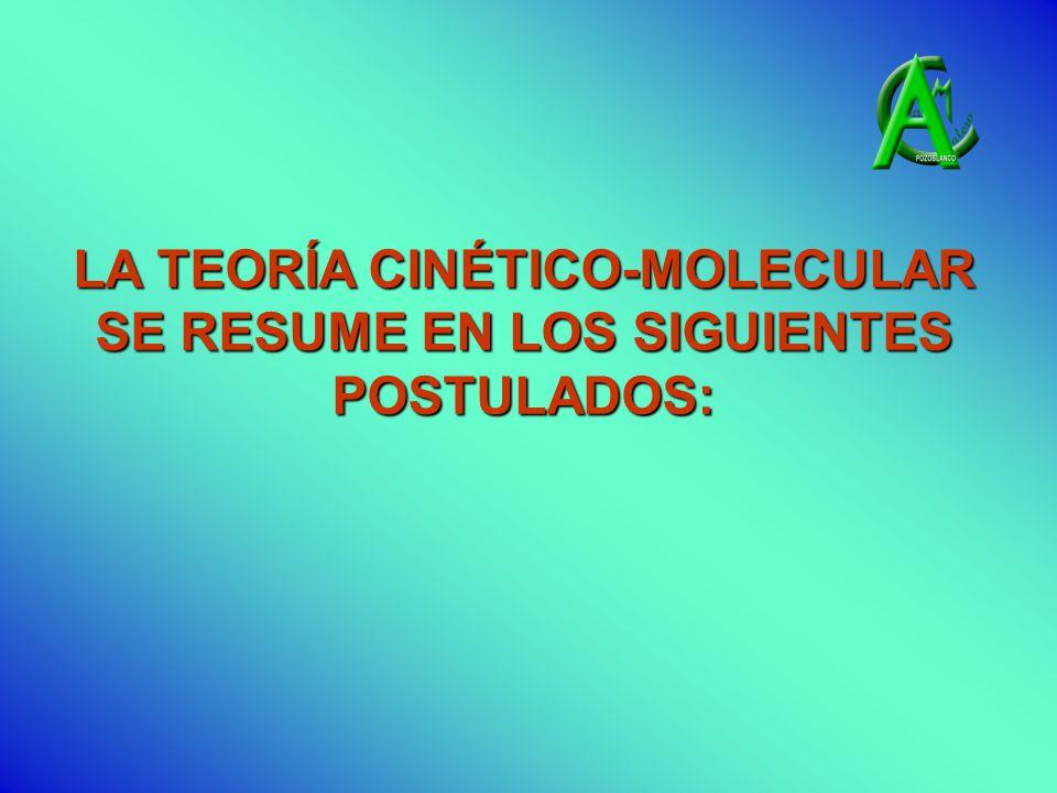 LA TEORÍA CINÉTICO-MOLECULAR SE RESUME EN LOS SIGUIENTES POSTULADOS: