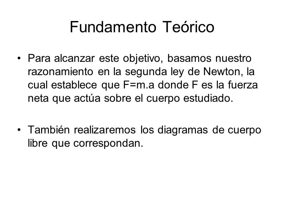 Fundamento Teórico Para alcanzar este objetivo, basamos nuestro razonamiento en la segunda ley de Newton, la cual establece que F=m.a donde F es la fu