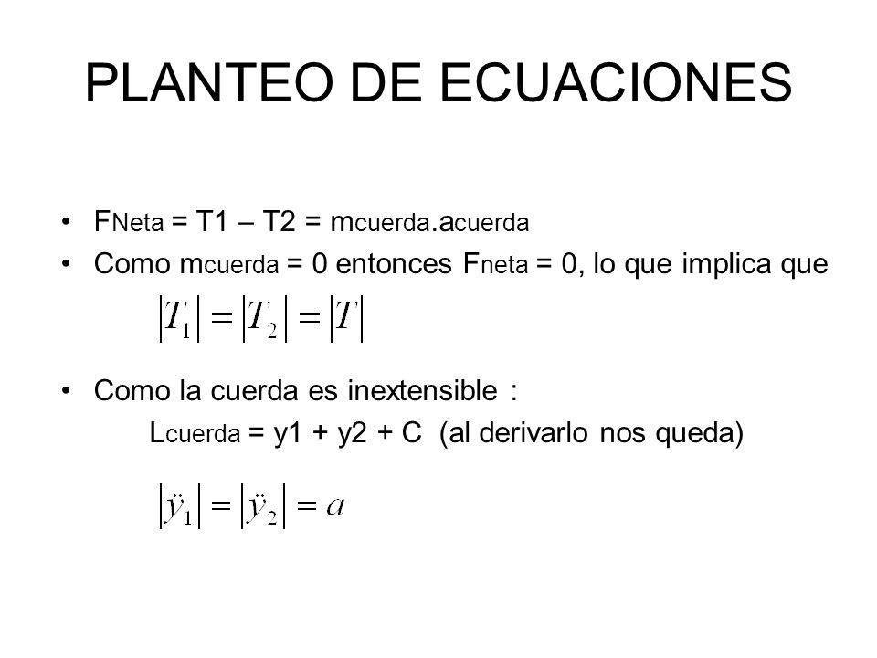 F Neta = T1 – T2 = m cuerda.a cuerda Como m cuerda = 0 entonces F neta = 0, lo que implica que Como la cuerda es inextensible : L cuerda = y1 + y2 + C