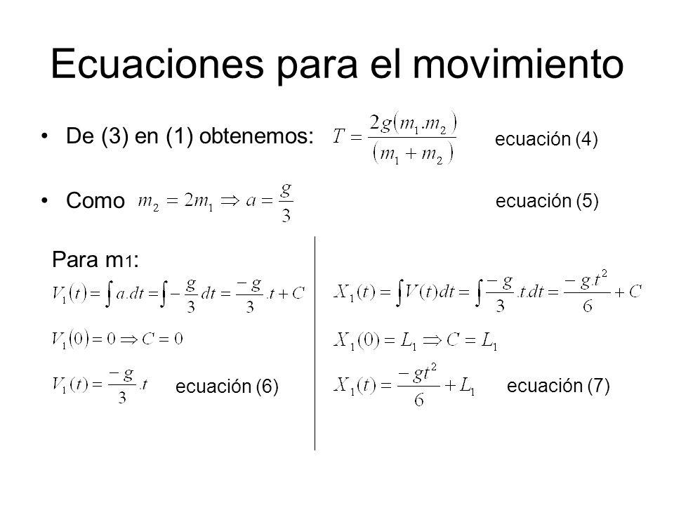 Ecuaciones para el movimiento De (3) en (1) obtenemos: Como ecuación (4) ecuación (5) Para m 1 : ecuación (6) ecuación (7)