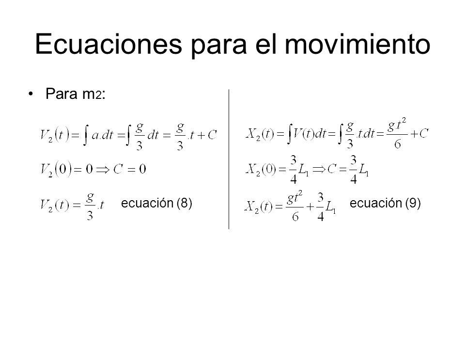 Ecuaciones para el movimiento De (7) = (9) obtenemos: ecuación (10) De (10) en (6) obtenemos: ecuación (11)