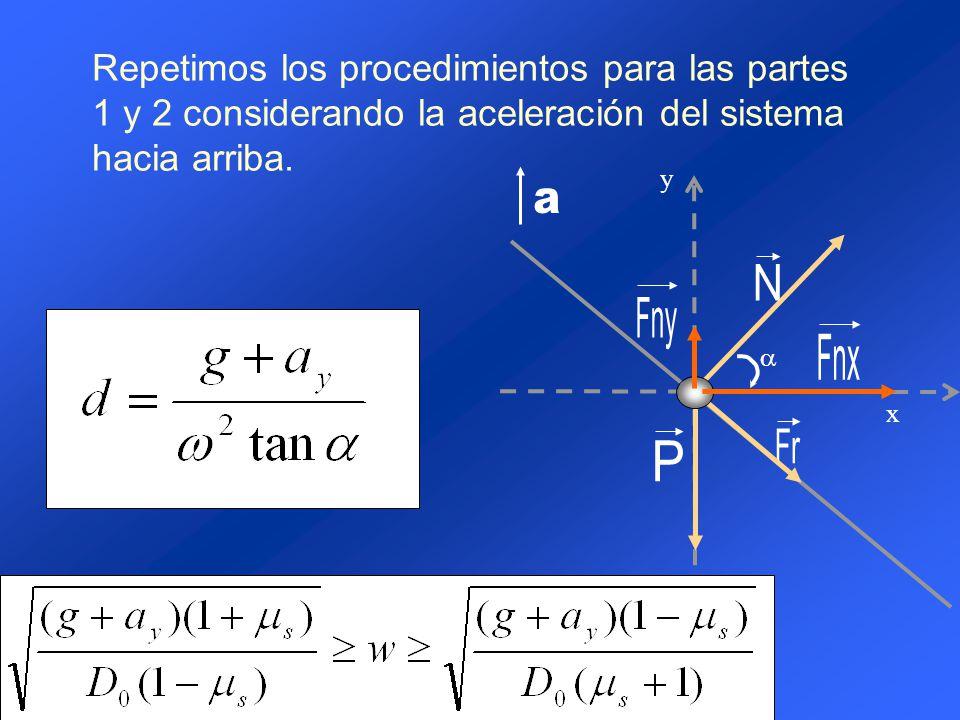 Repetimos los procedimientos para las partes 1 y 2 considerando la aceleración del sistema hacia arriba.