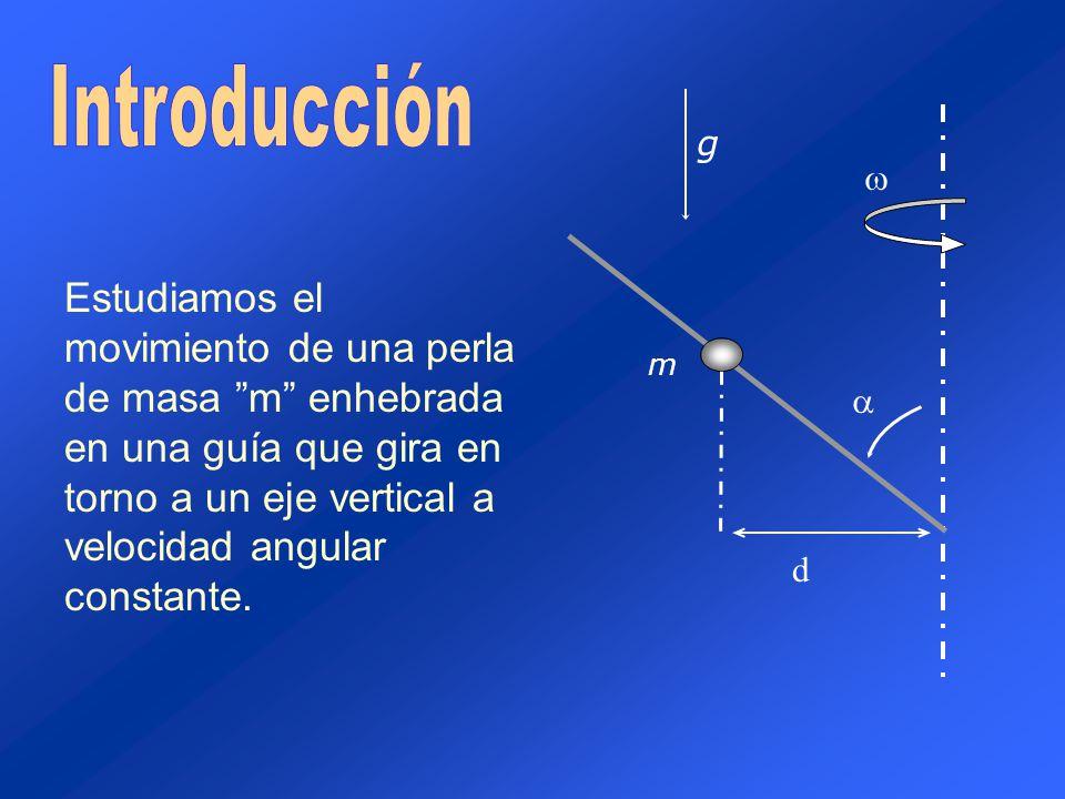 Estudiamos el movimiento de una perla de masa m enhebrada en una guía que gira en torno a un eje vertical a velocidad angular constante.