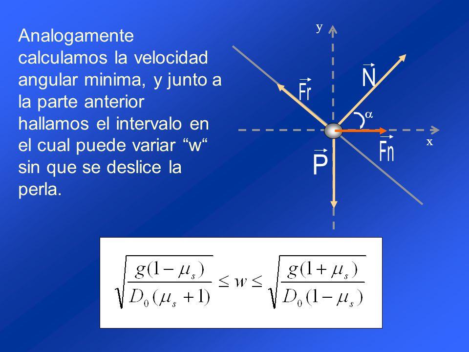y x Analogamente calculamos la velocidad angular minima, y junto a la parte anterior hallamos el intervalo en el cual puede variar w sin que se deslice la perla.