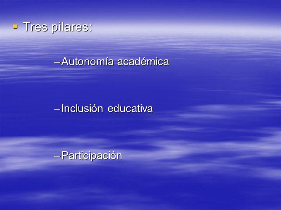 Tres pilares: Tres pilares: –Autonomía académica –Inclusión educativa –Participación
