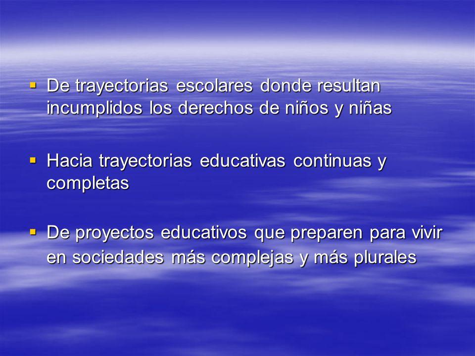 De trayectorias escolares donde resultan incumplidos los derechos de niños y niñas De trayectorias escolares donde resultan incumplidos los derechos d