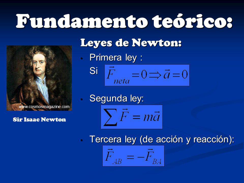 Notamos que cuando: no existe ω max alguno.Y cuando: el valor de ω max tenderá a infinito.