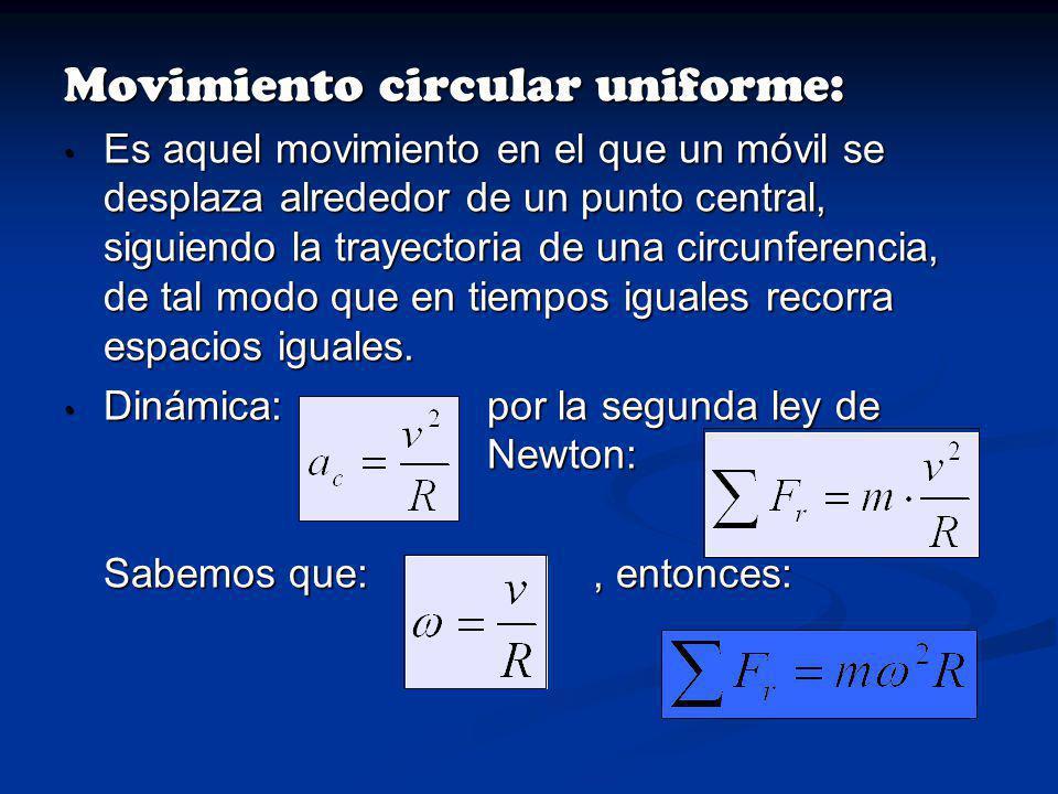 El problema: Una perla de masa m se mueve enhebrada en una guía rectilínea inclinada un ángulo α respecto a la vertical.