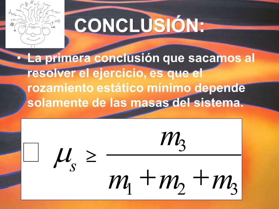 La primera conclusión que sacamos al resolver el ejercicio, es que el rozamiento estático mínimo depende solamente de las masas del sistema.