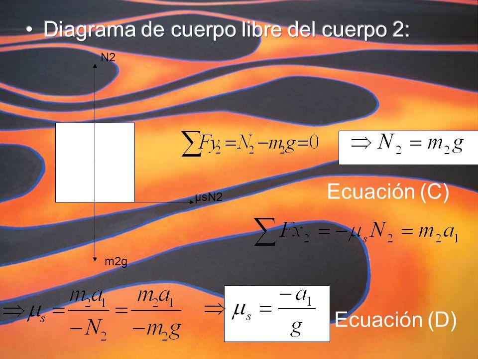 Ecuación (E) m3g T
