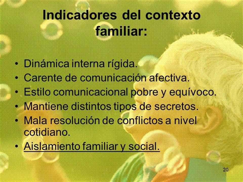20 Indicadores del contexto familiar: Dinámica interna rígida. Carente de comunicación afectiva. Estilo comunicacional pobre y equívoco. Mantiene dist
