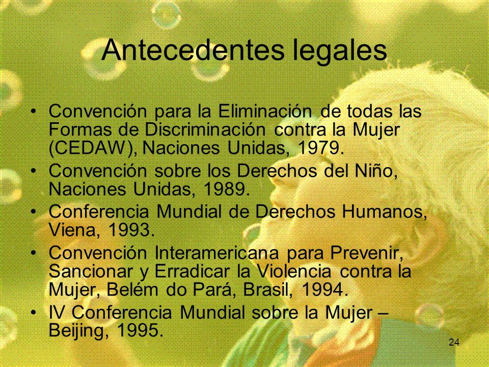 24 Antecedentes legales Convención para la Eliminación de todas las Formas de Discriminación contra la Mujer (CEDAW), Naciones Unidas, 1979. Convenció