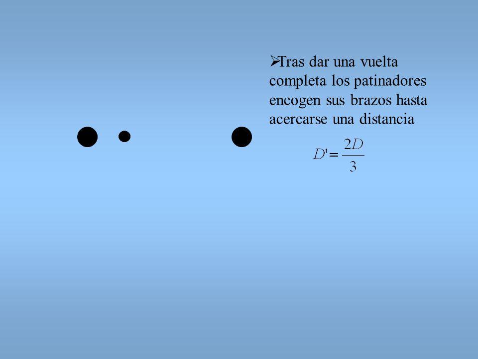 Beatriz (B) Aldo (A) B eatriz y Aldo se mueven con la misma velocidad angular respecto del centro de masa pero con distinta velocidad tangencial respe