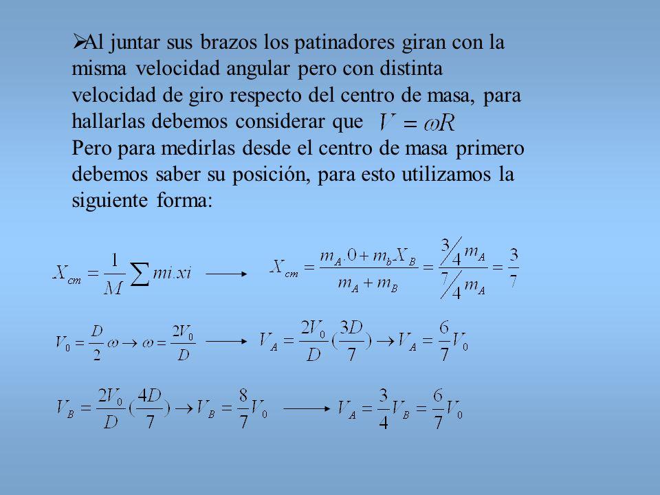 Parte 2) Hallar la velocidad de giro de los patinadores respecto del centro de masa Beatriz (B) Aldo (A)