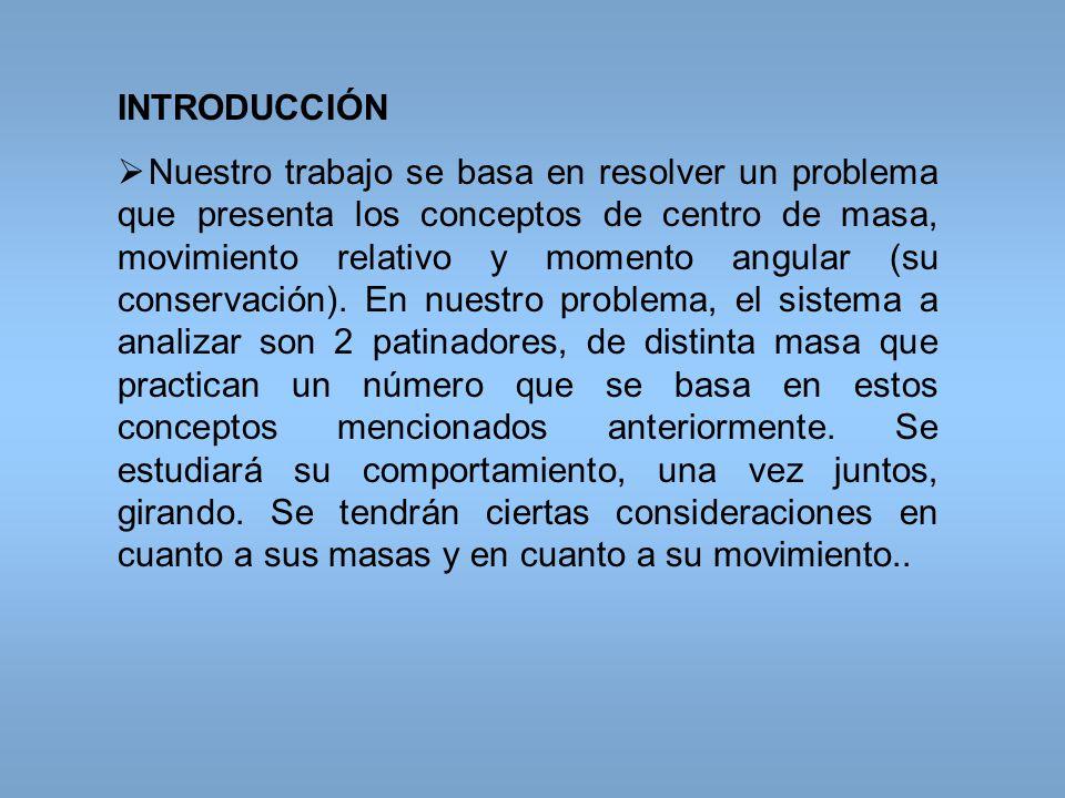 Conservación del Momento Angular: Esteban García, Rodrigo Pintos, Martín Laco