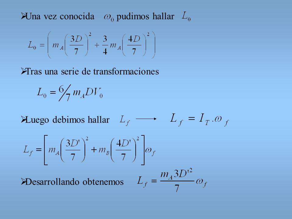 Para resolver este problema debemos considerar no existencia de fuerzas externas lo que provoca que el torque neto externo sea cero y de esta forma de