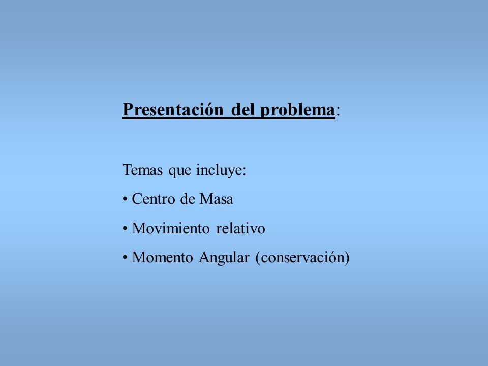 INTRODUCCIÓN Nuestro trabajo se basa en resolver un problema que presenta los conceptos de centro de masa, movimiento relativo y momento angular (su c