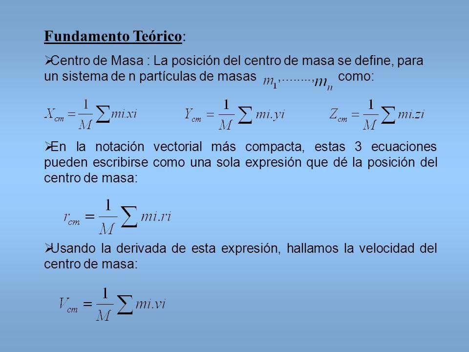 Presentación del problema: Temas que incluye: Centro de Masa Movimiento relativo Momento Angular (conservación)