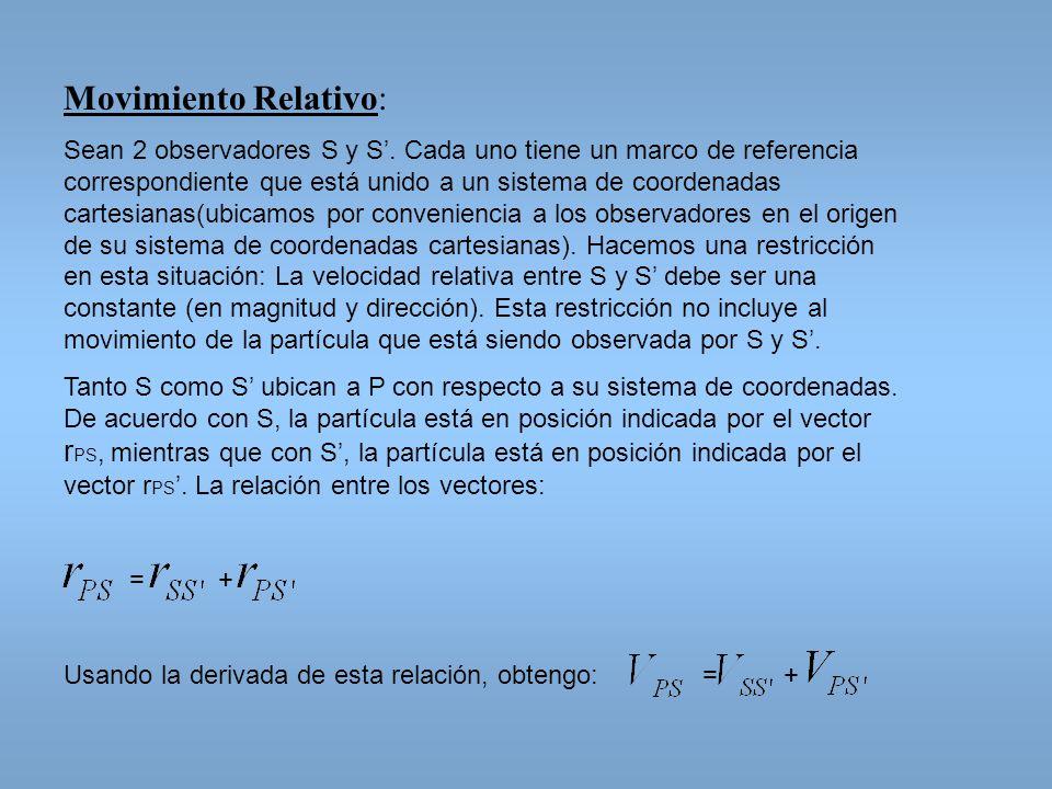 Fundamento Teórico: Centro de Masa : La posición del centro de masa se define, para un sistema de n partículas de masas,........, como: En la notación