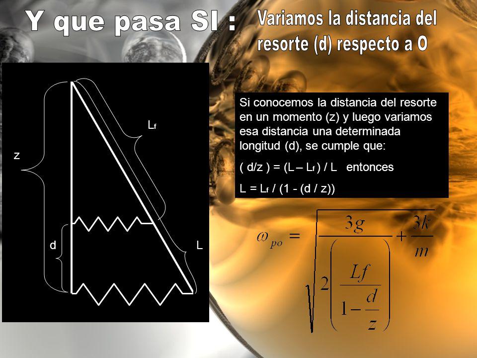 d z Si conocemos la distancia del resorte en un momento (z) y luego variamos esa distancia una determinada longitud (d), se cumple que: ( d/z ) = (L – L f ) / L entonces L = L f / (1 - (d / z)) L LfLf