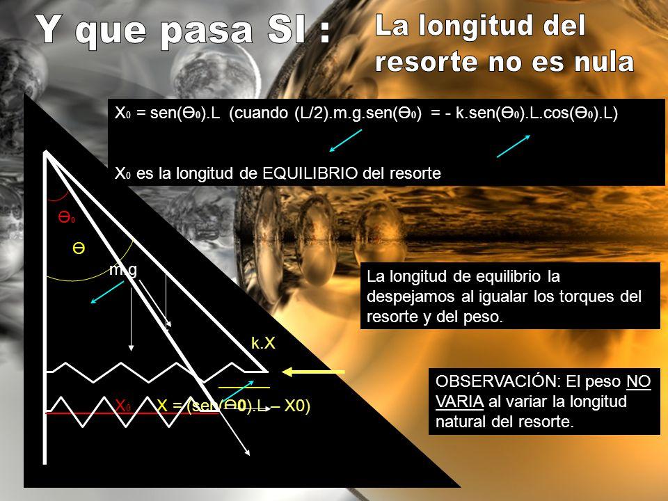Ө0Ө0 Ө X0X0 X = (sen(Ө0).L – X0) X 0 = sen(Ө 0 ).L (cuando (L/2).m.g.sen(Ө 0 ) = - k.sen(Ө 0 ).L.cos(Ө 0 ).L) X 0 es la longitud de EQUILIBRIO del resorte La longitud de equilibrio la despejamos al igualar los torques del resorte y del peso.