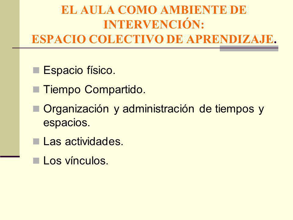 EL AULA COMO AMBIENTE DE INTERVENCIÓN: ESPACIO COLECTIVO DE APRENDIZAJE.