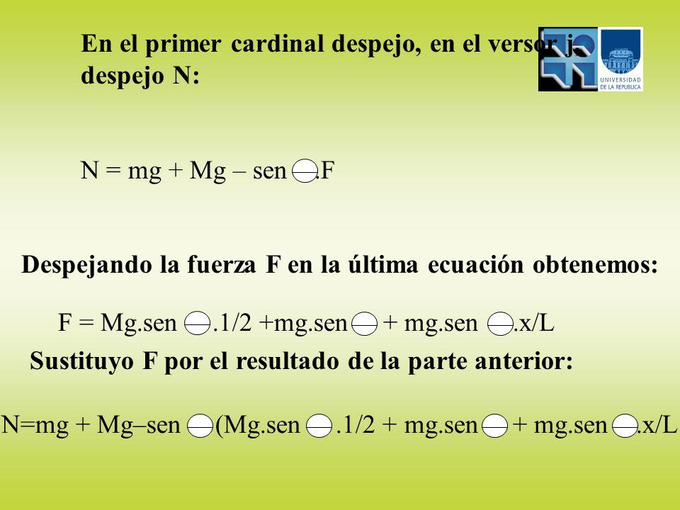 En el primer cardinal despejo, en el versor j, despejo N: N = mg + Mg – sen.F Despejando la fuerza F en la última ecuación obtenemos: F = Mg.sen.1/2 +mg.sen + mg.sen.x/L Sustituyo F por el resultado de la parte anterior: N=mg + Mg–sen (Mg.sen.1/2 + mg.sen + mg.sen.x/L