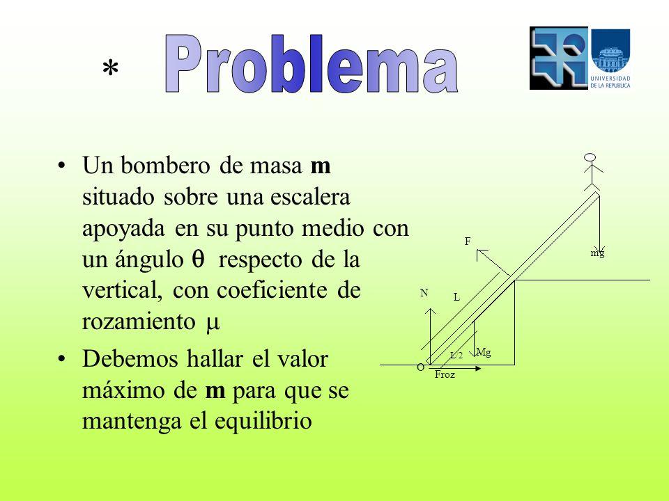 Para resolver el ejercicio tenemos aplicar los conocimientos adquiridos sobre equilibrio en los cuerpos rígidos Principales ecuaciones Z neto = 0 F ext = 0 *