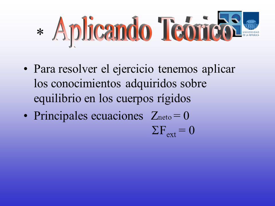 Para resolver el ejercicio tenemos aplicar los conocimientos adquiridos sobre equilibrio en los cuerpos rígidos Principales ecuaciones Z neto = 0 F ex