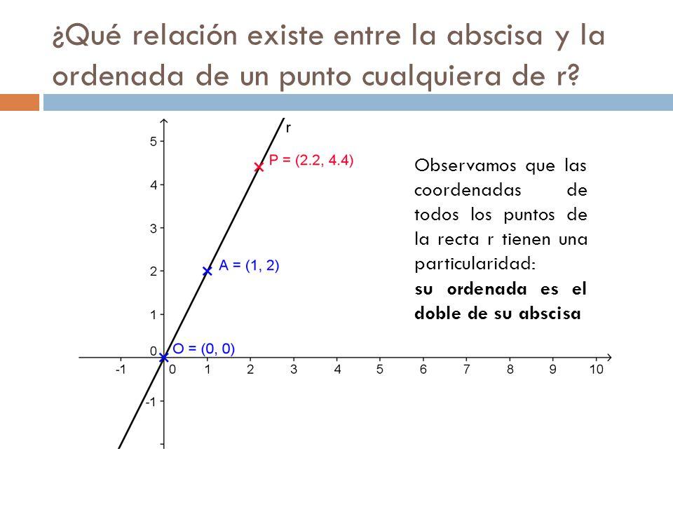 Observamos que las coordenadas de todos los puntos de la recta r tienen una particularidad: su ordenada es el doble de su abscisa