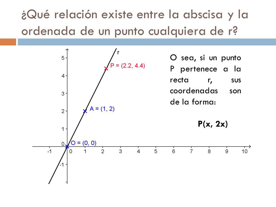 ¿Qué relación existe entre la abscisa y la ordenada de un punto cualquiera de r? O sea, si un punto P pertenece a la recta r, sus coordenadas son de l