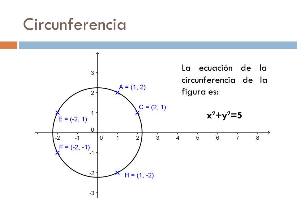 Circunferencia La ecuación de la circunferencia de la figura es: x 2 +y 2 =5