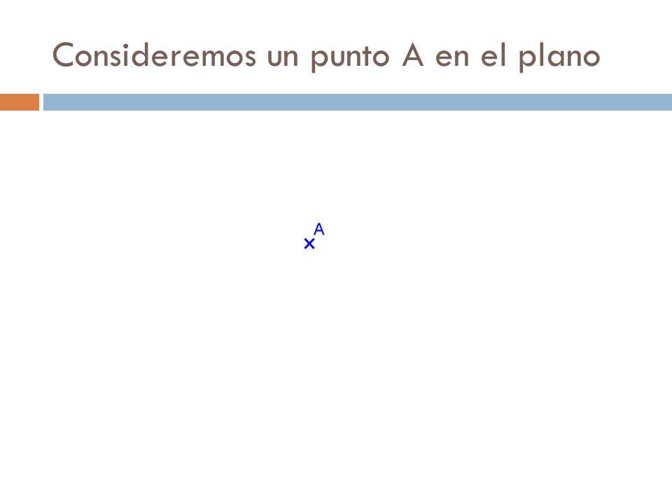 Ecuación de la recta Toda recta del plano cartesiano tiene asociada una ecuación de la forma ax+by+c=0 (con a y b no simultáneamente nulos), ecuación que verifican exclusivamente las coordenadas de todos sus puntos.