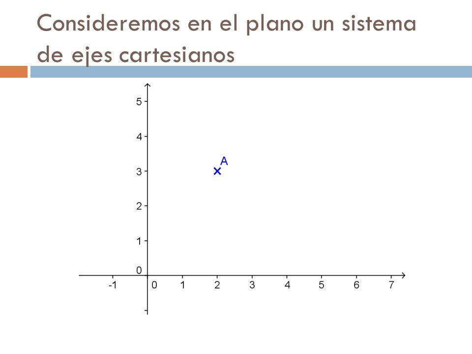 Consideremos en el plano un sistema de ejes cartesianos