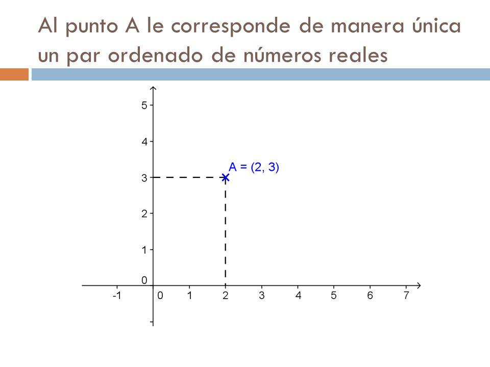 Al punto A le corresponde de manera única un par ordenado de números reales