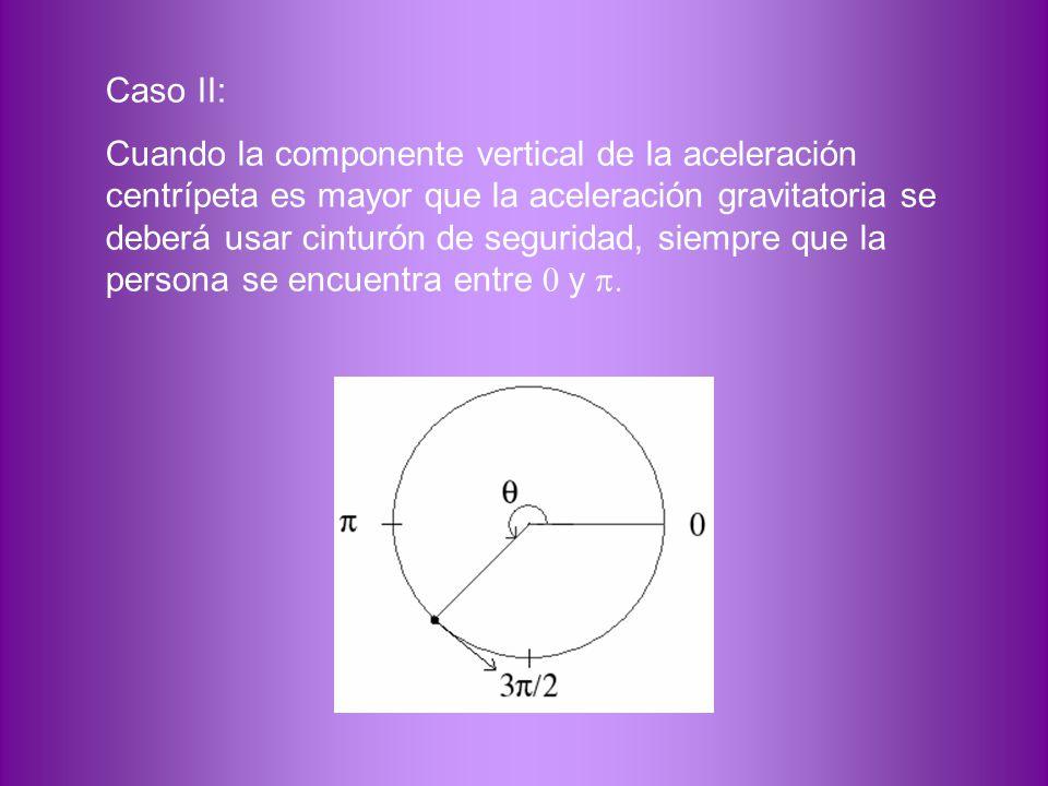 Caso II: Cuando la componente vertical de la aceleración centrípeta es mayor que la aceleración gravitatoria se deberá usar cinturón de seguridad, sie