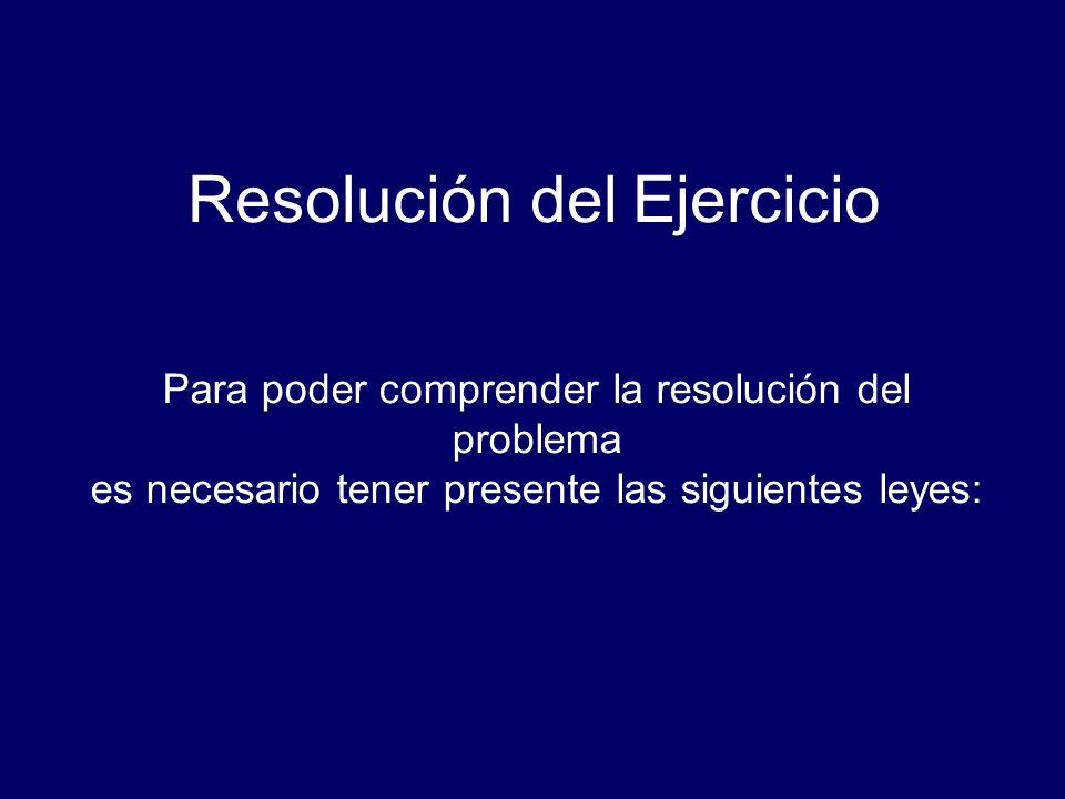Resolución del Ejercicio Para poder comprender la resolución del problema es necesario tener presente las siguientes leyes: