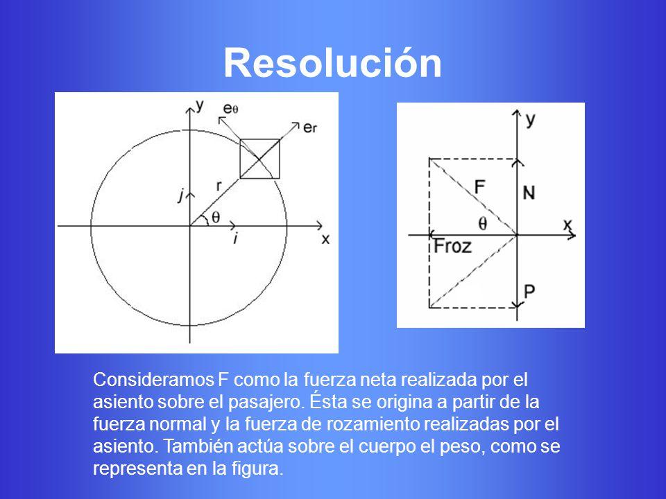 Resolución Consideramos F como la fuerza neta realizada por el asiento sobre el pasajero. Ésta se origina a partir de la fuerza normal y la fuerza de