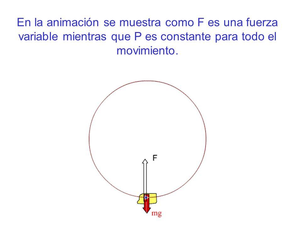 En la animación se muestra como F es una fuerza variable mientras que P es constante para todo el movimiento.