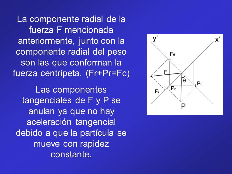 La componente radial de la fuerza F mencionada anteriormente, junto con la componente radial del peso son las que conforman la fuerza centrípeta. (Fr+