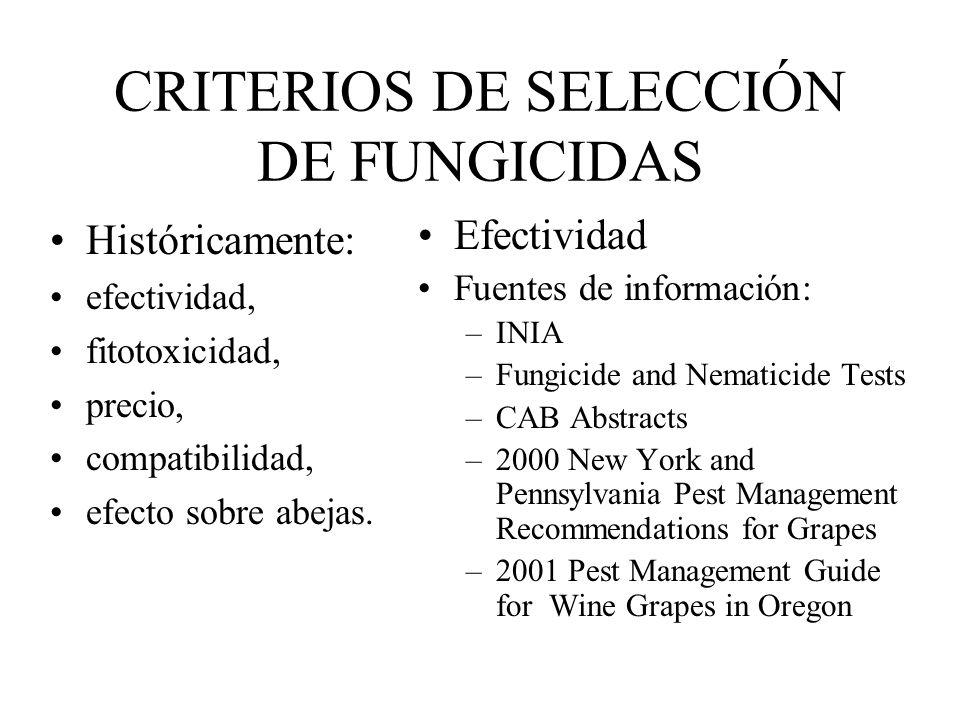 CONTROL BIOLÓGICO Botrytis –Trichoderma harzianum – Trichodex 36% control, 52% fungicidas –Ulocladium atrum, Chaetomiun cochliodes colonizan tejido necrótico Oidio –AQ10 (Ampelomyces quisqualis) oidios, alta HR Nematodos