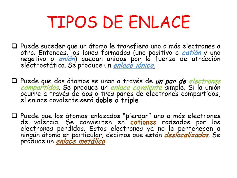 TIPOS DE ENLACE Puede suceder que un átomo le transfiera uno o más electrones a otro. Entonces, los iones formados (uno positivo o catión y uno negati